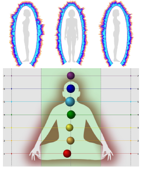 Human energy field and chakras